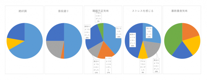 161003%e3%83%aa%e3%82%b5%e3%83%bc%e3%83%81%e7%b5%8c%e9%81%8e%e5%a0%b1%e5%91%8a2