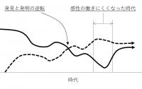 %e5%9b%b32-3-%e3%82%b3%e3%83%94%e3%83%bc